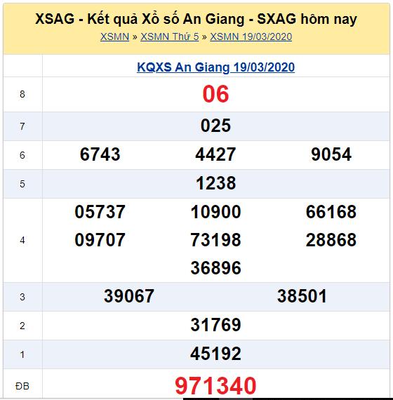 Soi cầu XSMN đài An Giang 26-03-2020