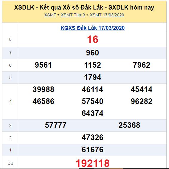 Soi cầu XSMT đài Đắc Lắc 24-03-2020
