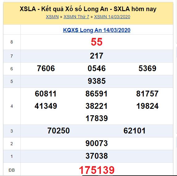 Soi cầu XSMN đài Long An 21-03-2020