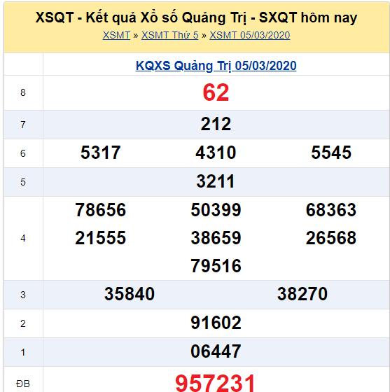Soi cầu XSMT đài Quảng Trị 12-03-2020