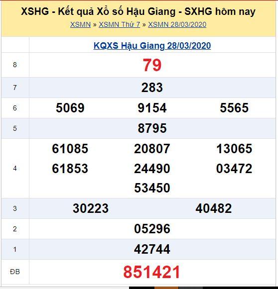 Soi cầu XSMN đài Hậu Giang 18-04-2020