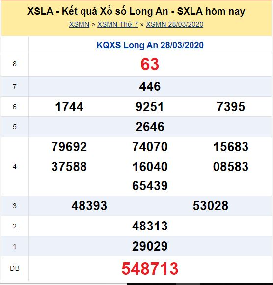 Soi cầu XSMN đài Long An 18-04-2020