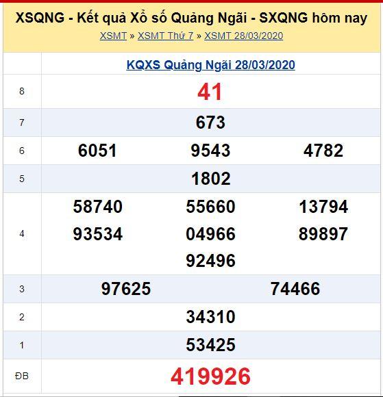 Soi cầu XSMT đài Quảng Ngãi 18-04-2020