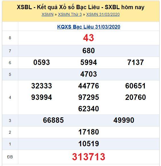 Soi cầu XSMN đài Bạc Liêu 05-05-2020