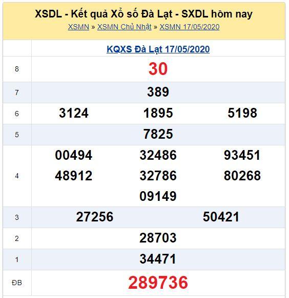 Soi cầu XSMN đài Đà Lạt 24-05-2020