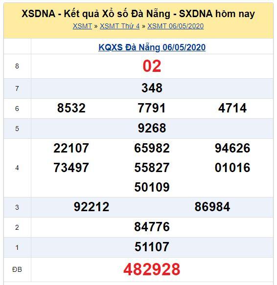 Soi cầu XSMT đài Đà Nẵng10-05-2020
