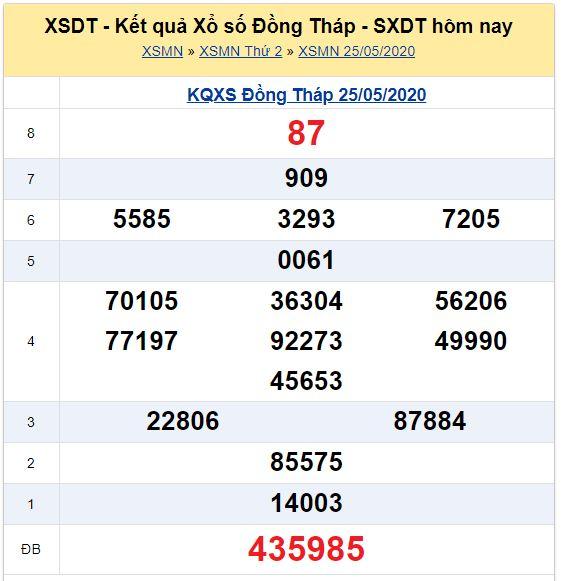 Soi cầu XSMN đài Đồng Tháp 01-06-2020