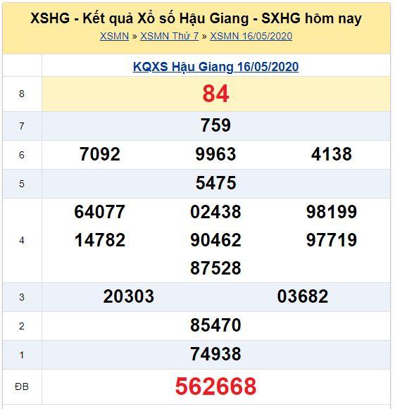 Soi cầu XSMN đài Hậu Giang 23-05-2020