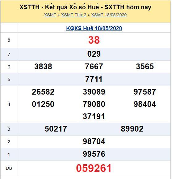 Soi cầu XSMT đài TT Huế 25-05-2020