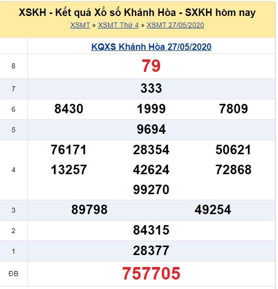 Soi cầu XSMT đài Khánh Hòa 31-05-2020