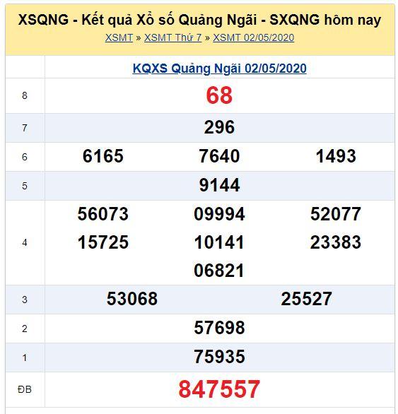 Soi cầu XSMT đài Quảng Ngãi 09-05-2020