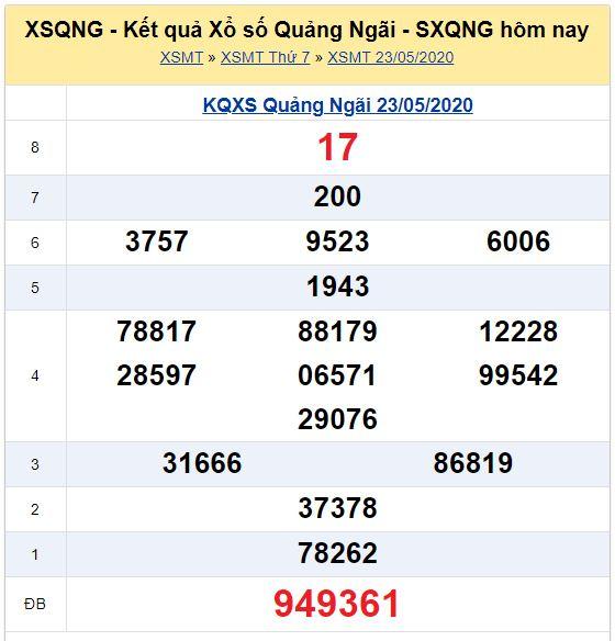 Soi cầu XSMT đài Quảng Ngãi 30-05-2020