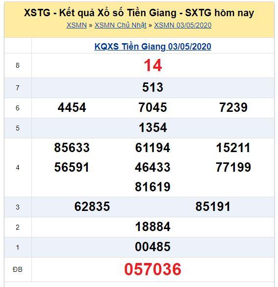 Soi cầu XSMN đài Tiền Giang 10-05-2020