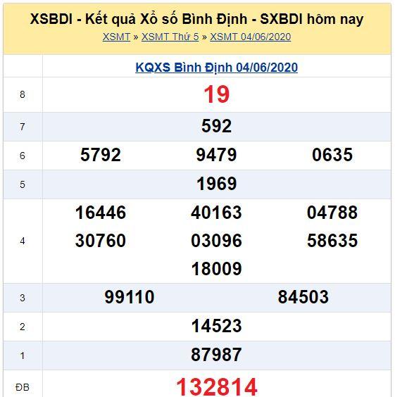 Soi cầu XSMT đài Bình Định 11-06-2020
