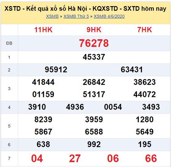 Soi cầu XSMB đài Hà Nội 08-06-2020