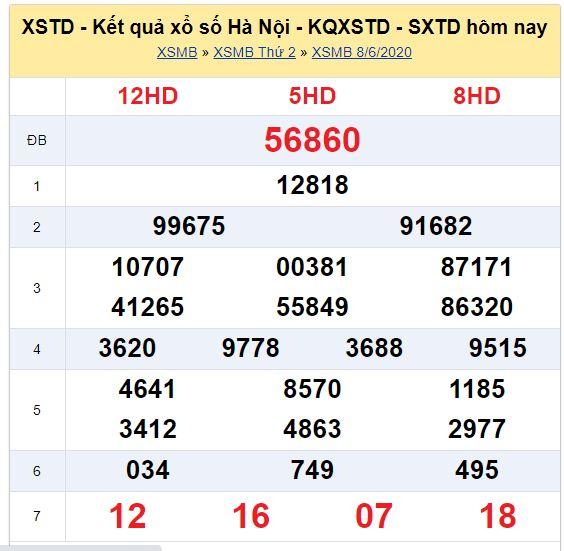 Soi cầu XSMB đài Hà Nội 11-06-2020
