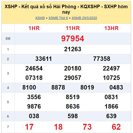 Soi cầu XSMB đài Hải Phòng 05-06-2020