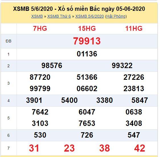 Soi cầu XSMB đài Hải Phòng 12-06-2020