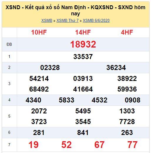 Soi cầu XSMB đài Nam Định 13-06-2020