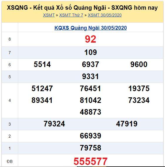 Soi cầu XSMT đài Quảng Ngãi 06-06-2020