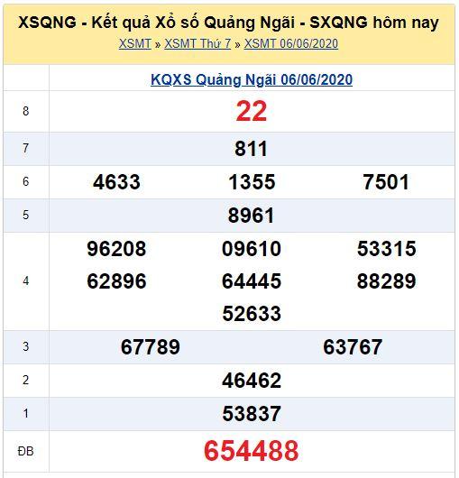Soi cầu XSMT đài Quảng Ngãi 13-06-2020